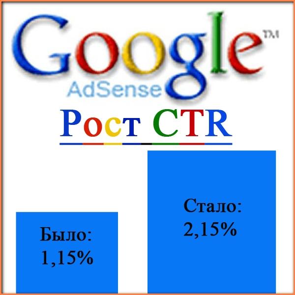 Рост CTR в AdSense