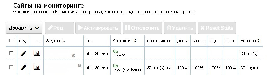 Проверка доступности сайта на автомате Хост Трекер