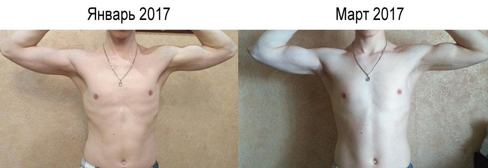 Сравнение: Январь - Март