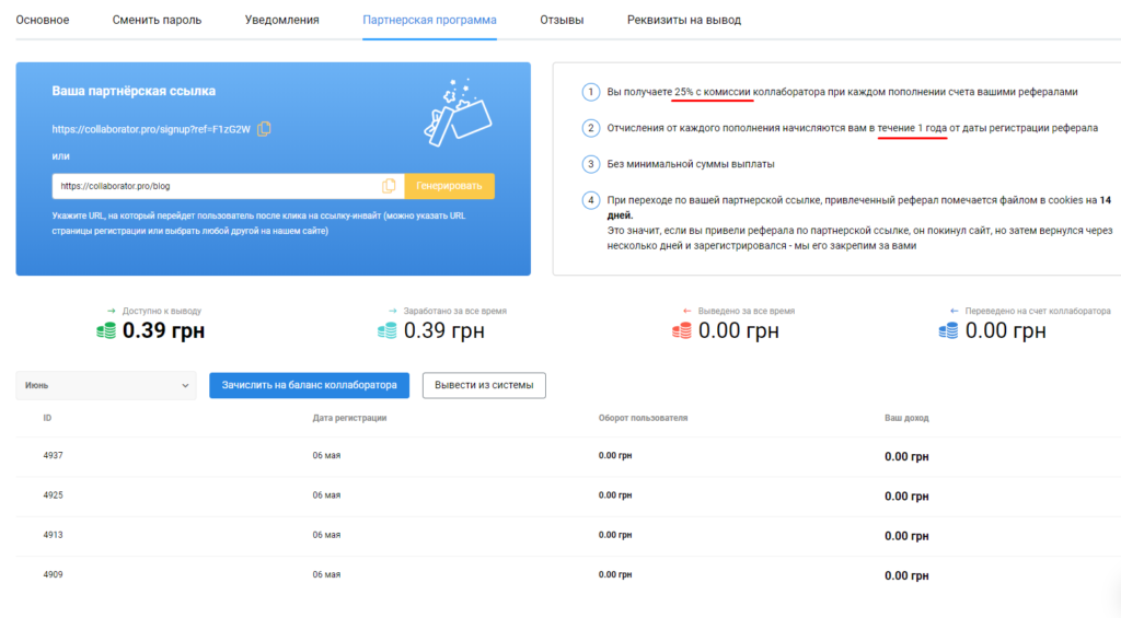 Collaborator.pro — обзор биржи прямой рекламы